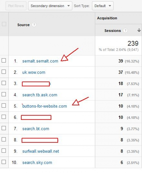 Quando lo spam invade Google Analytics